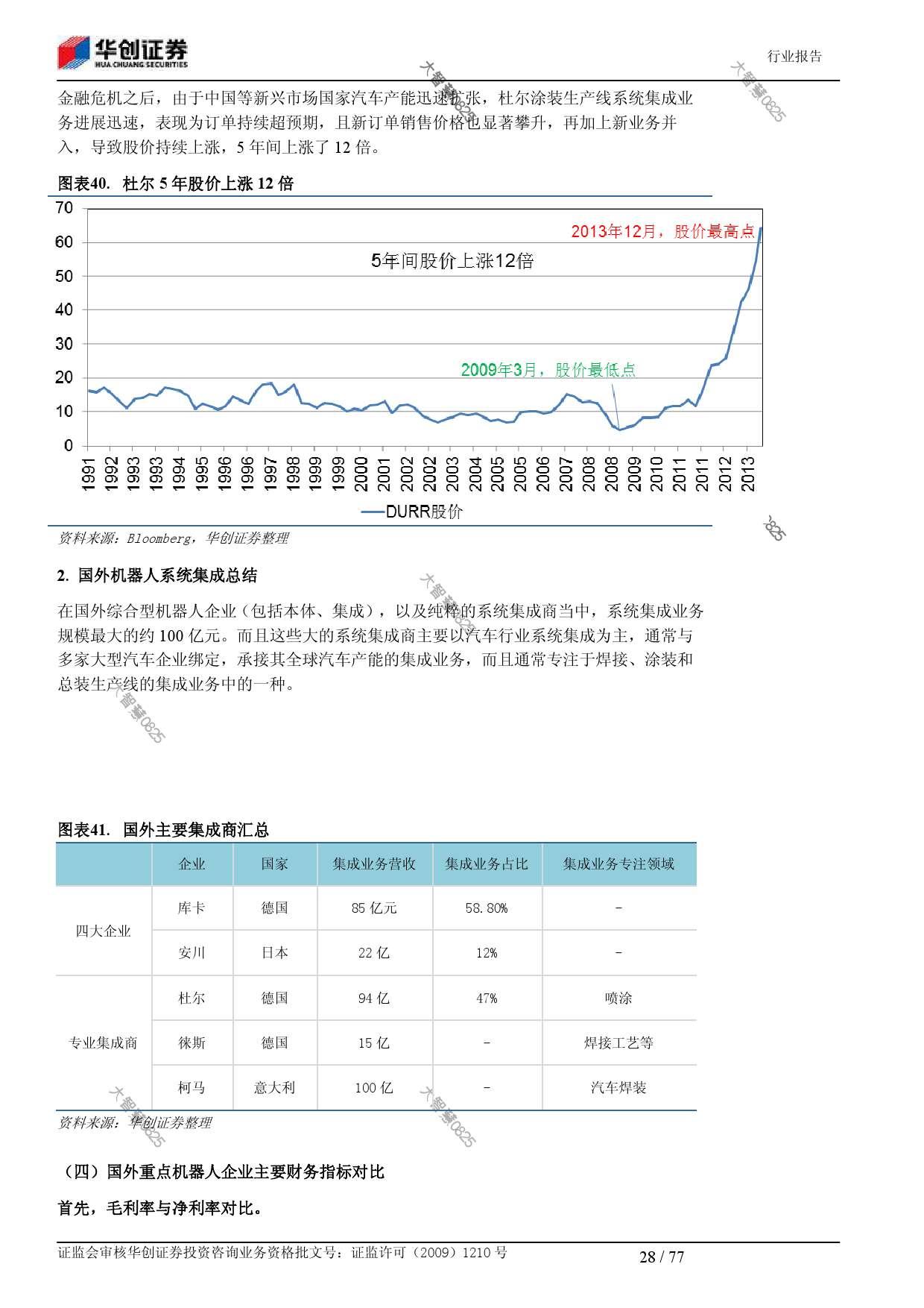 行业研究_华创证券_刘国清,鲁佩_机械设备:机器人大趋势_2014021_000028