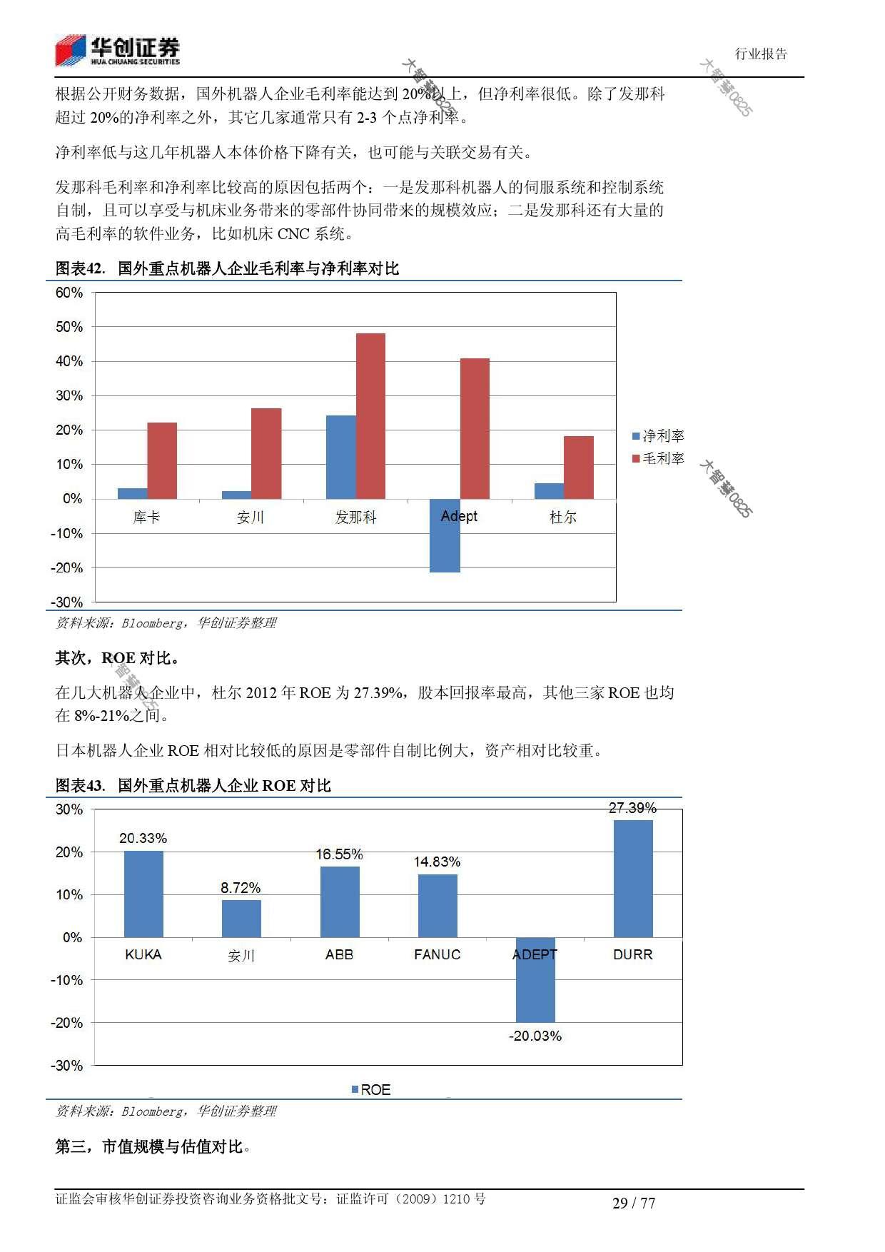 行业研究_华创证券_刘国清,鲁佩_机械设备:机器人大趋势_2014021_000029