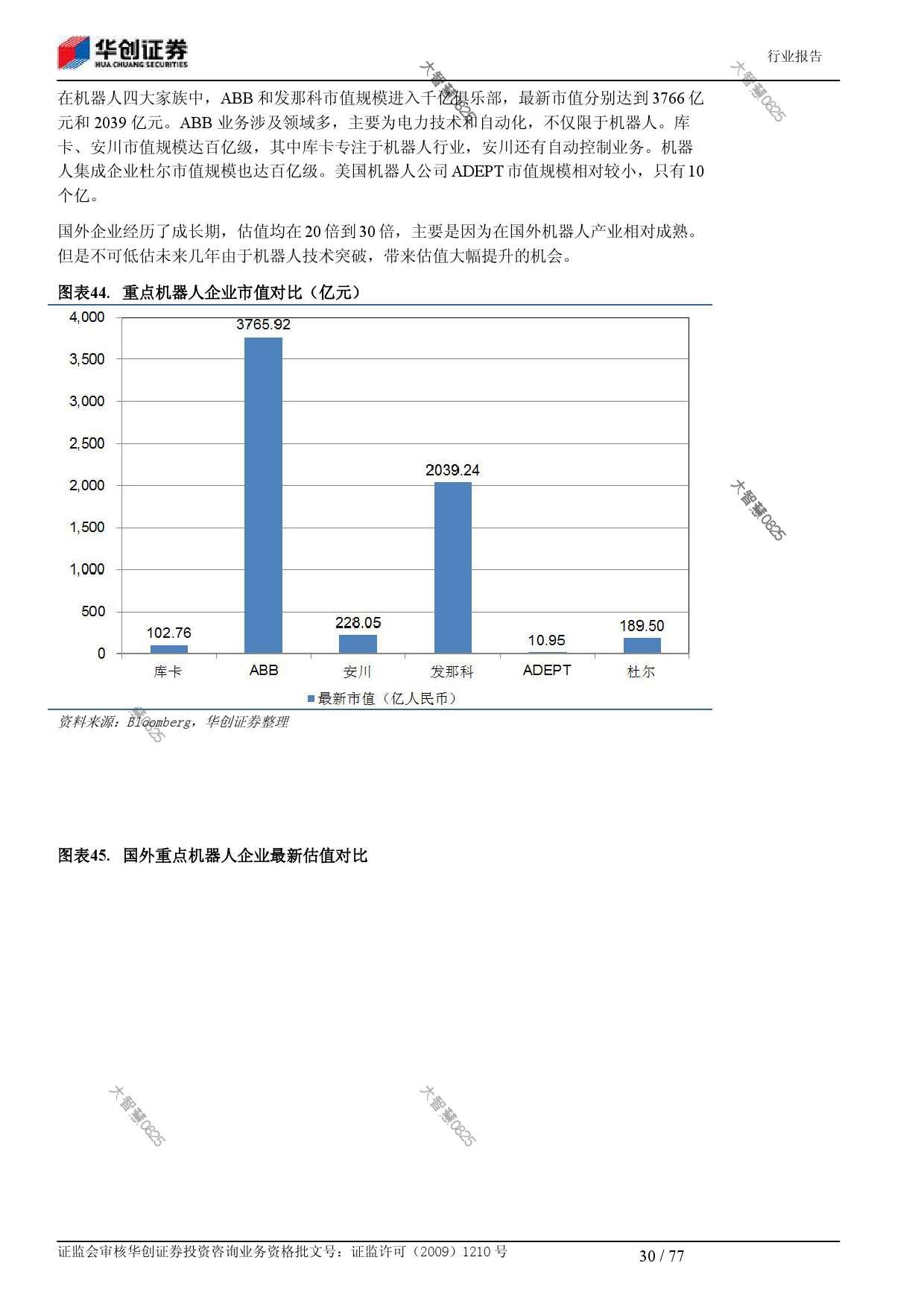 行业研究_华创证券_刘国清,鲁佩_机械设备:机器人大趋势_2014021_000030