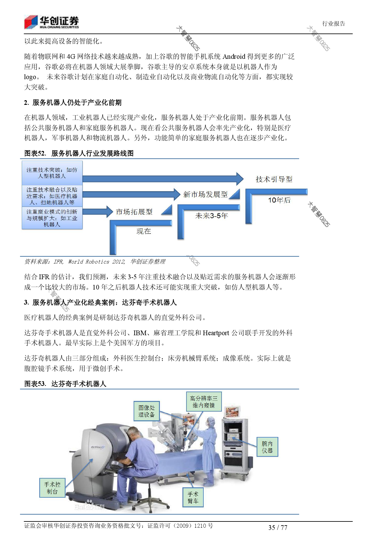 行业研究_华创证券_刘国清,鲁佩_机械设备:机器人大趋势_2014021_000035