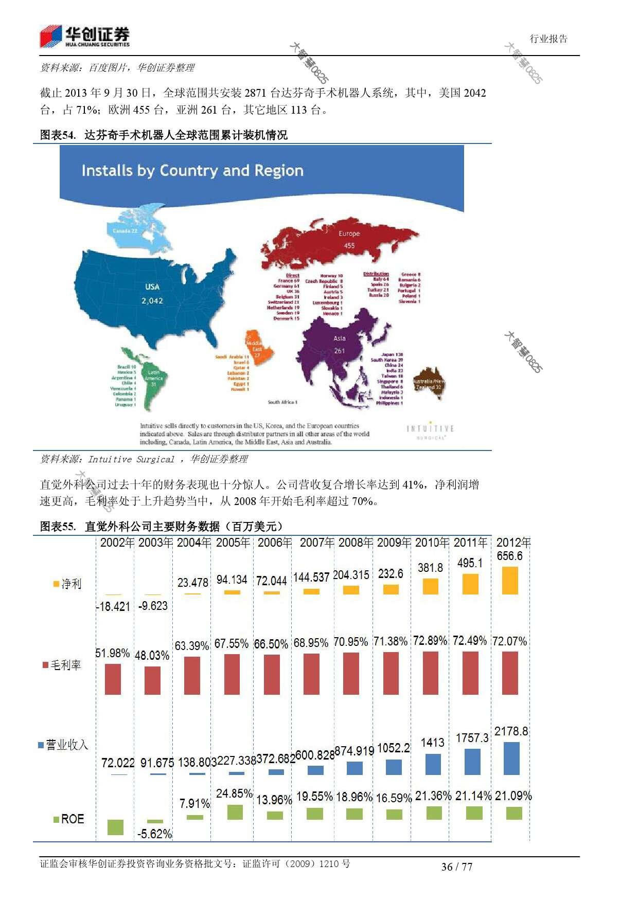 行业研究_华创证券_刘国清,鲁佩_机械设备:机器人大趋势_2014021_000036