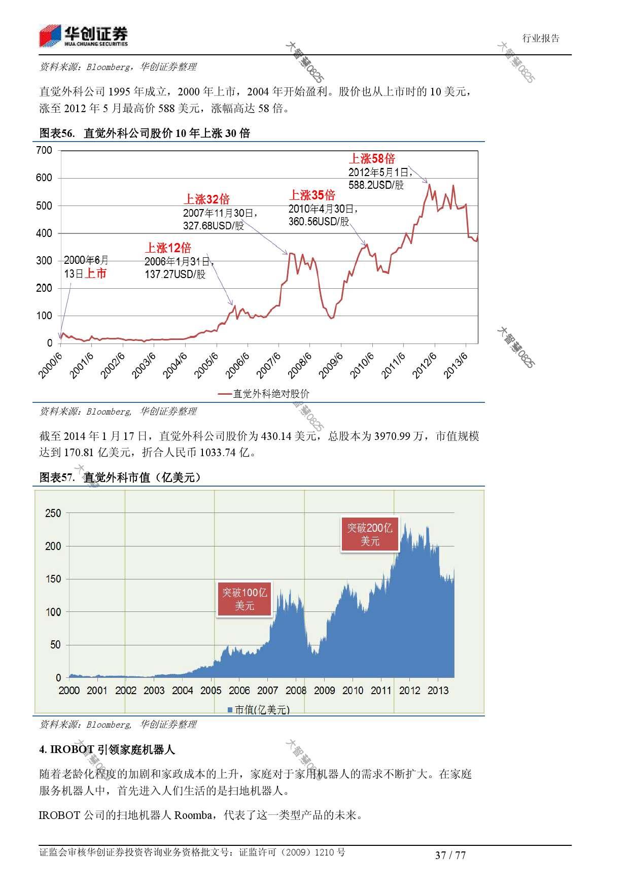 行业研究_华创证券_刘国清,鲁佩_机械设备:机器人大趋势_2014021_000037