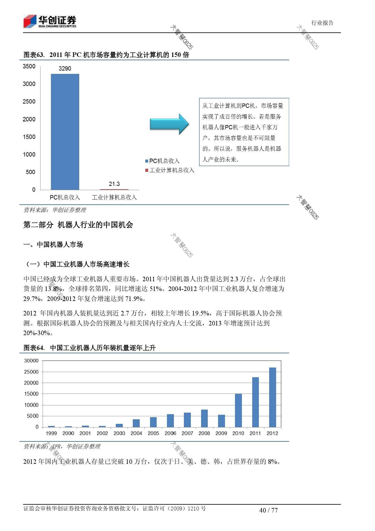 行业研究_华创证券_刘国清,鲁佩_机械设备:机器人大趋势_2014021_000040