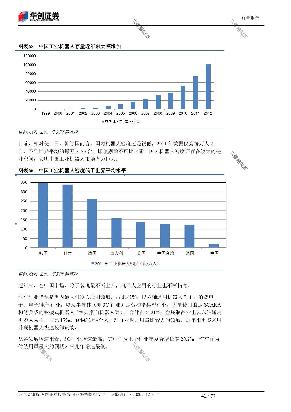 行业研究_华创证券_刘国清,鲁佩_机械设备:机器人大趋势_2014021_000041