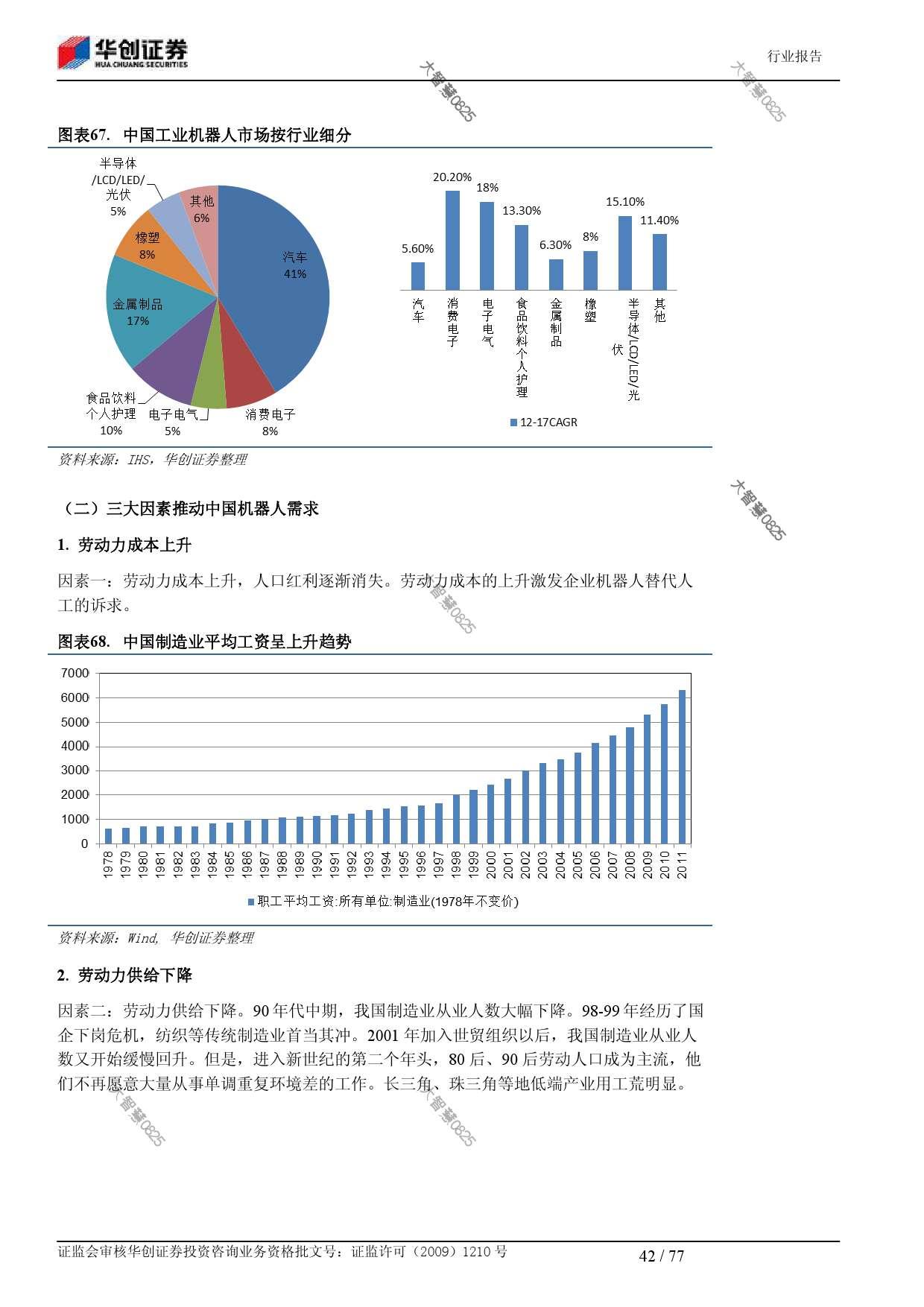 行业研究_华创证券_刘国清,鲁佩_机械设备:机器人大趋势_2014021_000042
