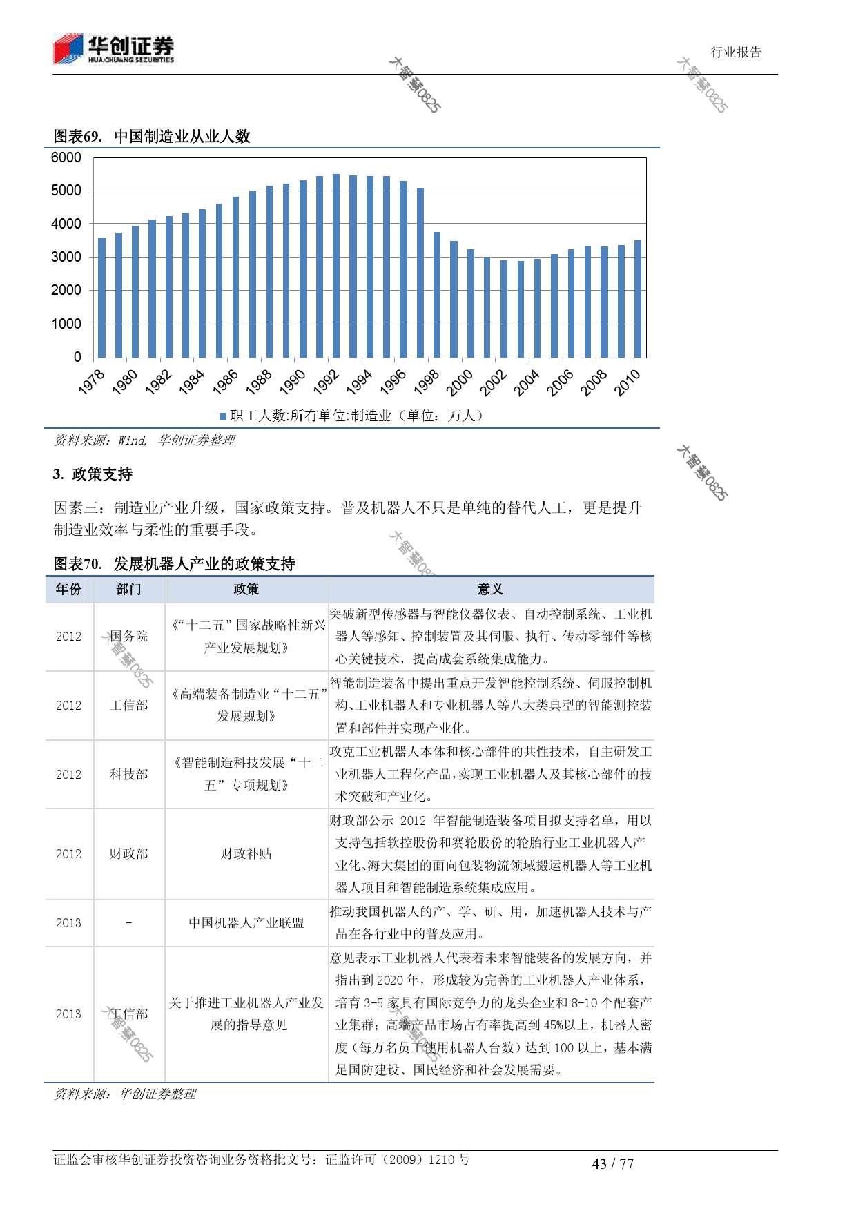 行业研究_华创证券_刘国清,鲁佩_机械设备:机器人大趋势_2014021_000043