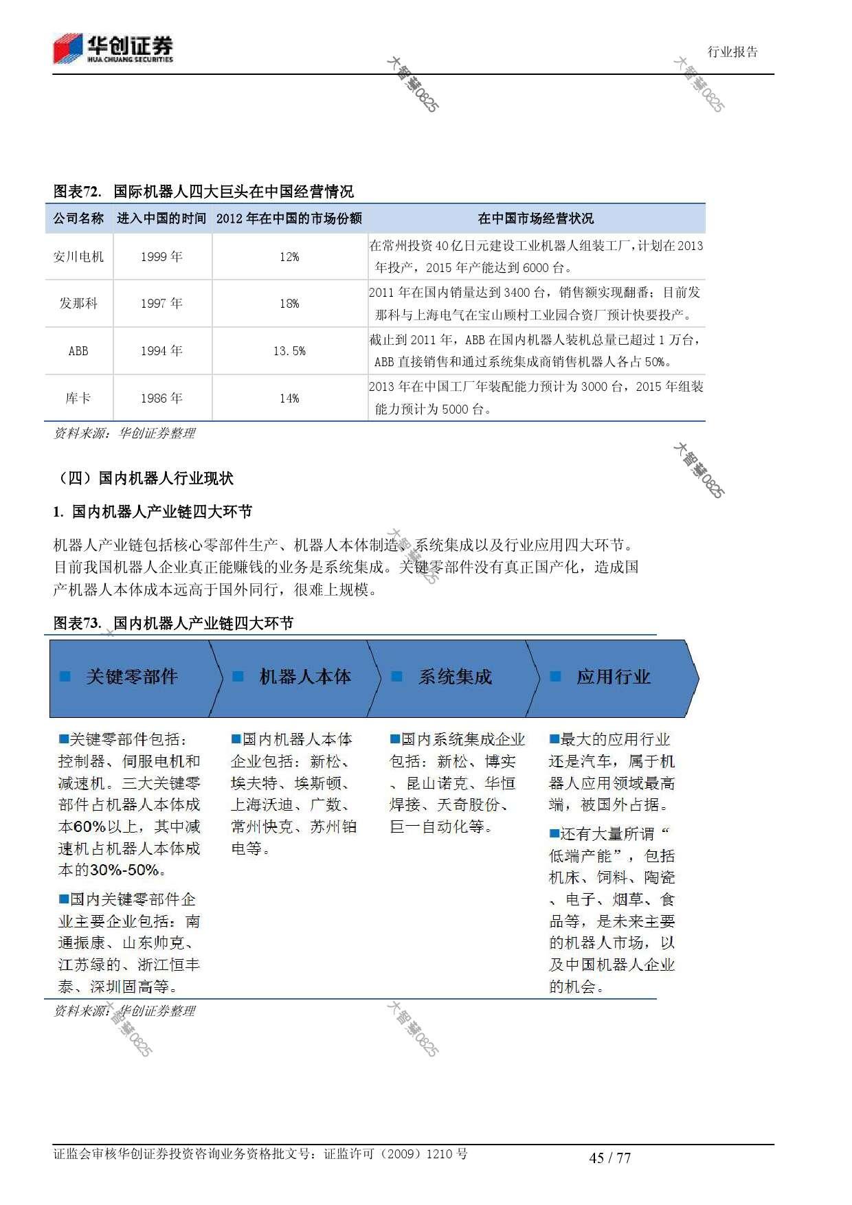 行业研究_华创证券_刘国清,鲁佩_机械设备:机器人大趋势_2014021_000045