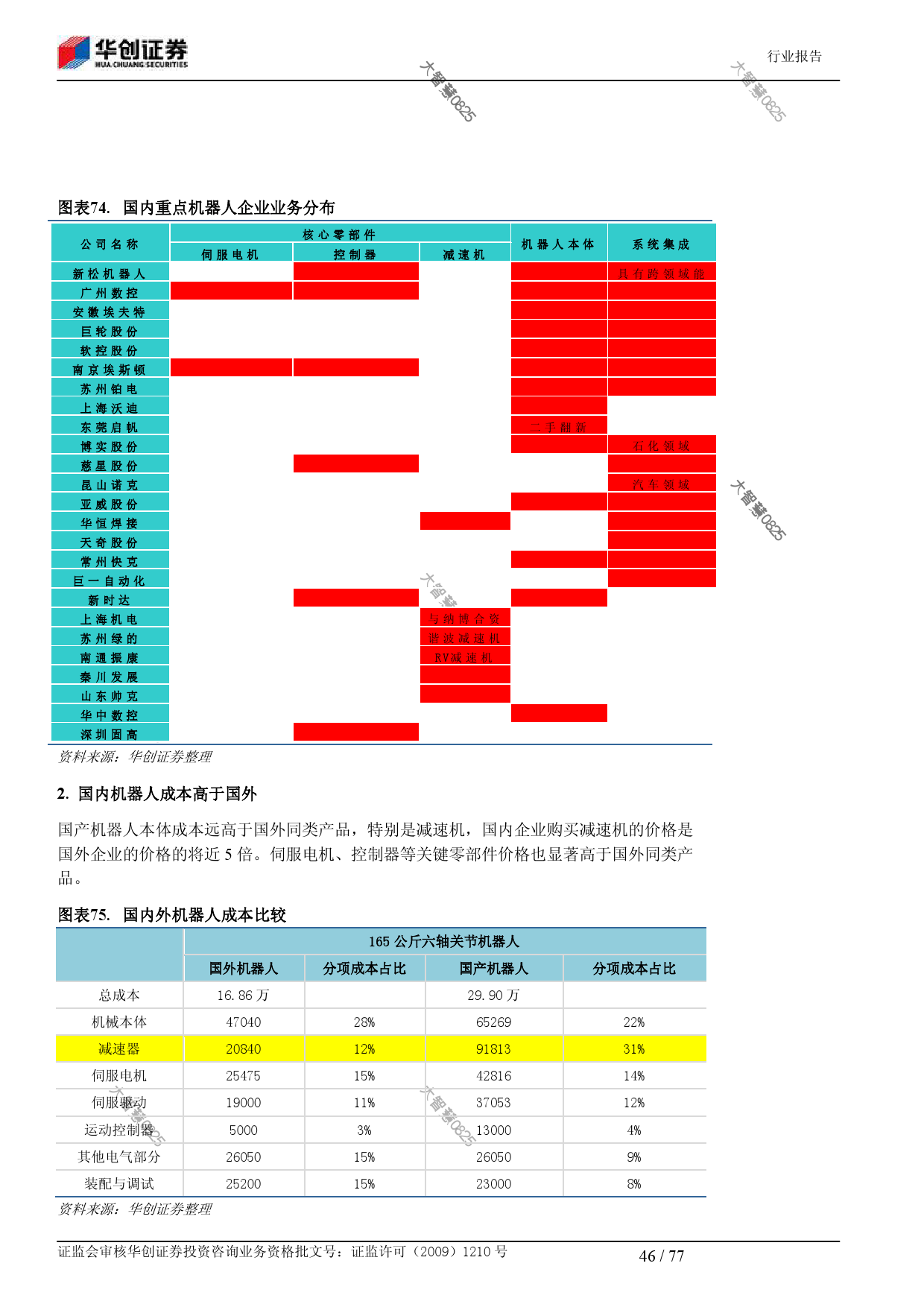 行业研究_华创证券_刘国清,鲁佩_机械设备:机器人大趋势_2014021_000046