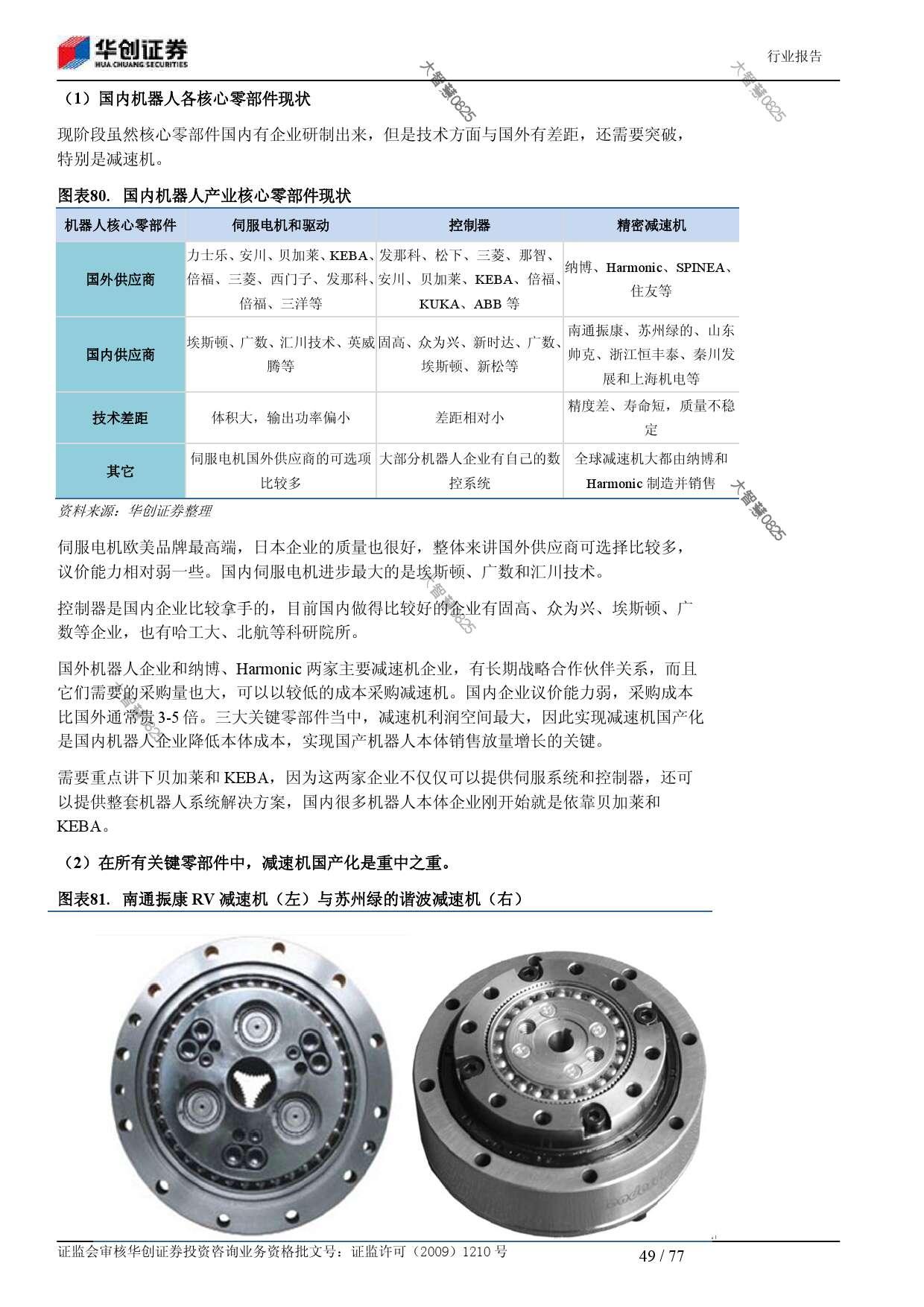 行业研究_华创证券_刘国清,鲁佩_机械设备:机器人大趋势_2014021_000049