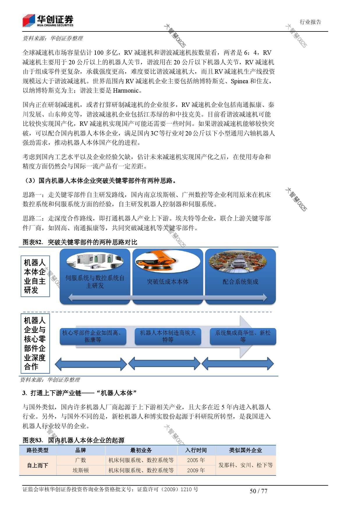 行业研究_华创证券_刘国清,鲁佩_机械设备:机器人大趋势_2014021_000050