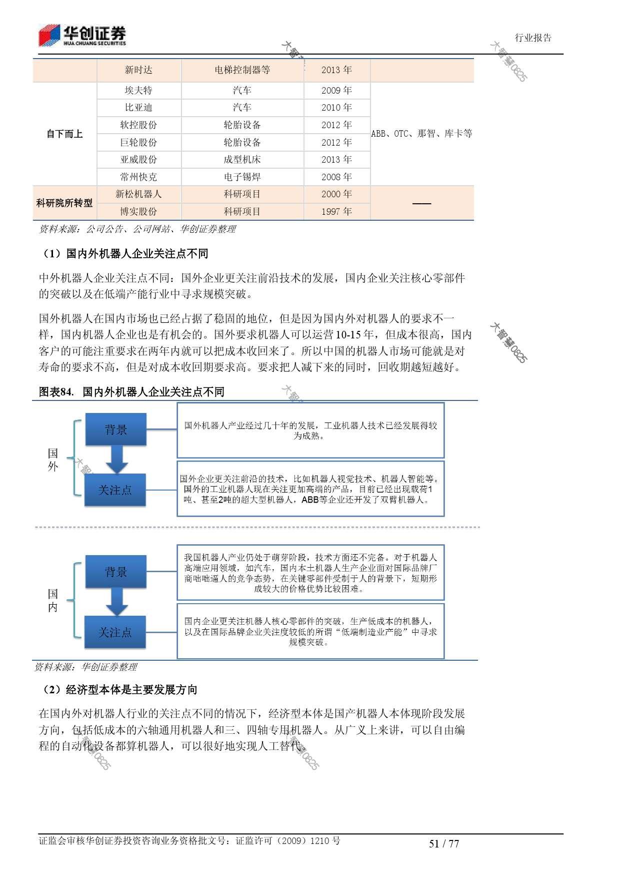 行业研究_华创证券_刘国清,鲁佩_机械设备:机器人大趋势_2014021_000051
