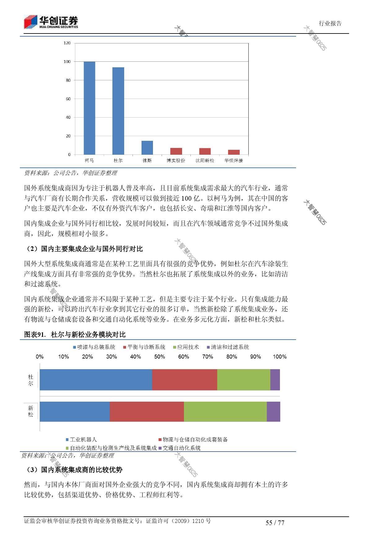 行业研究_华创证券_刘国清,鲁佩_机械设备:机器人大趋势_2014021_000055