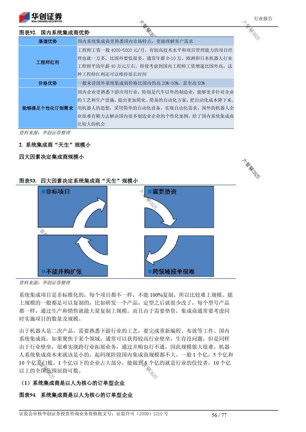 行业研究_华创证券_刘国清,鲁佩_机械设备:机器人大趋势_2014021_000056