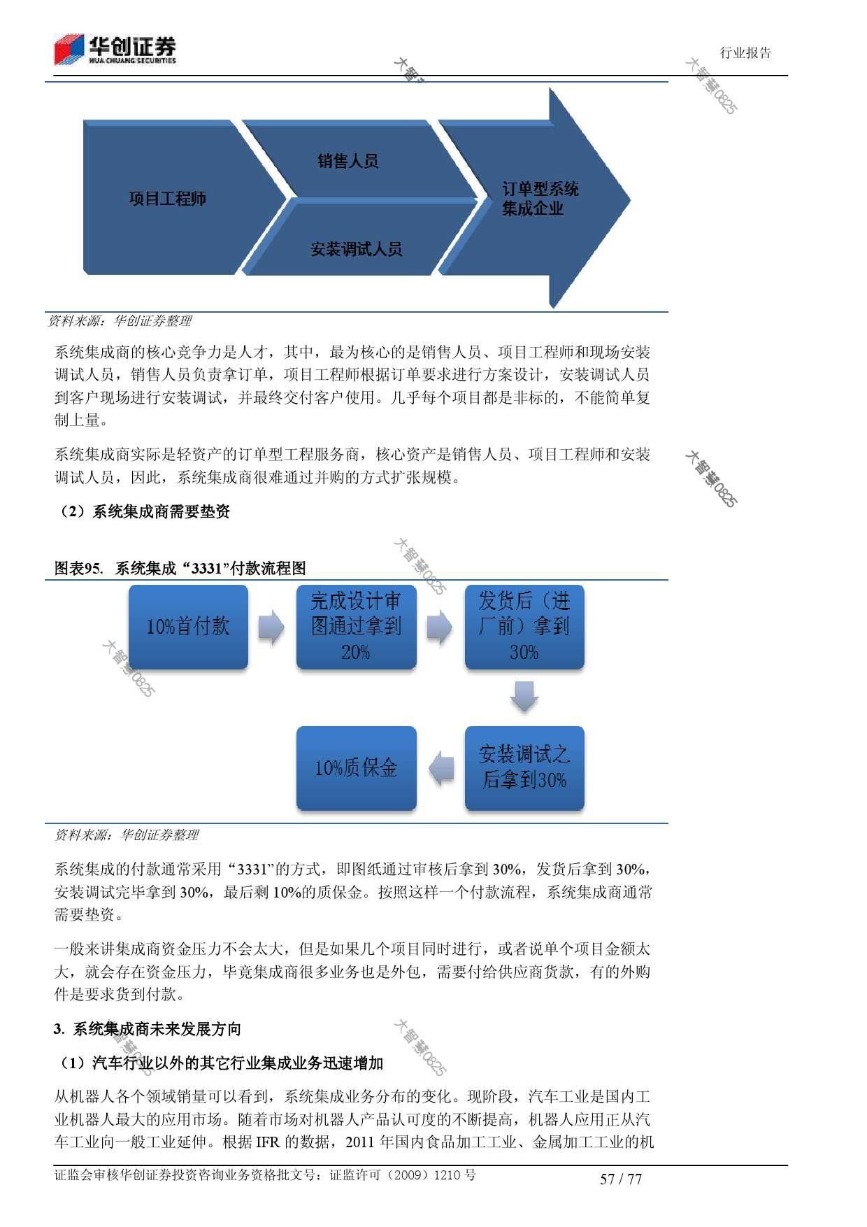 行业研究_华创证券_刘国清,鲁佩_机械设备:机器人大趋势_2014021_000057