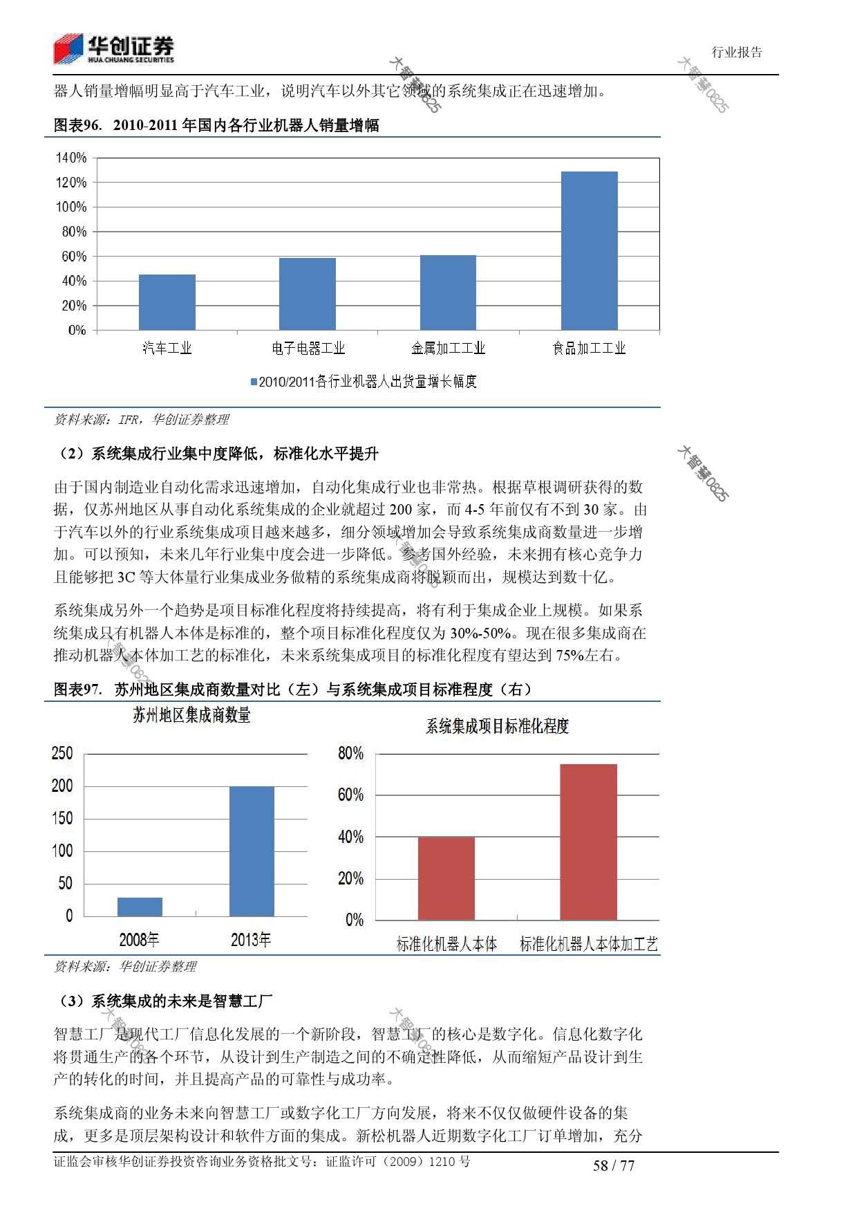 行业研究_华创证券_刘国清,鲁佩_机械设备:机器人大趋势_2014021_000058