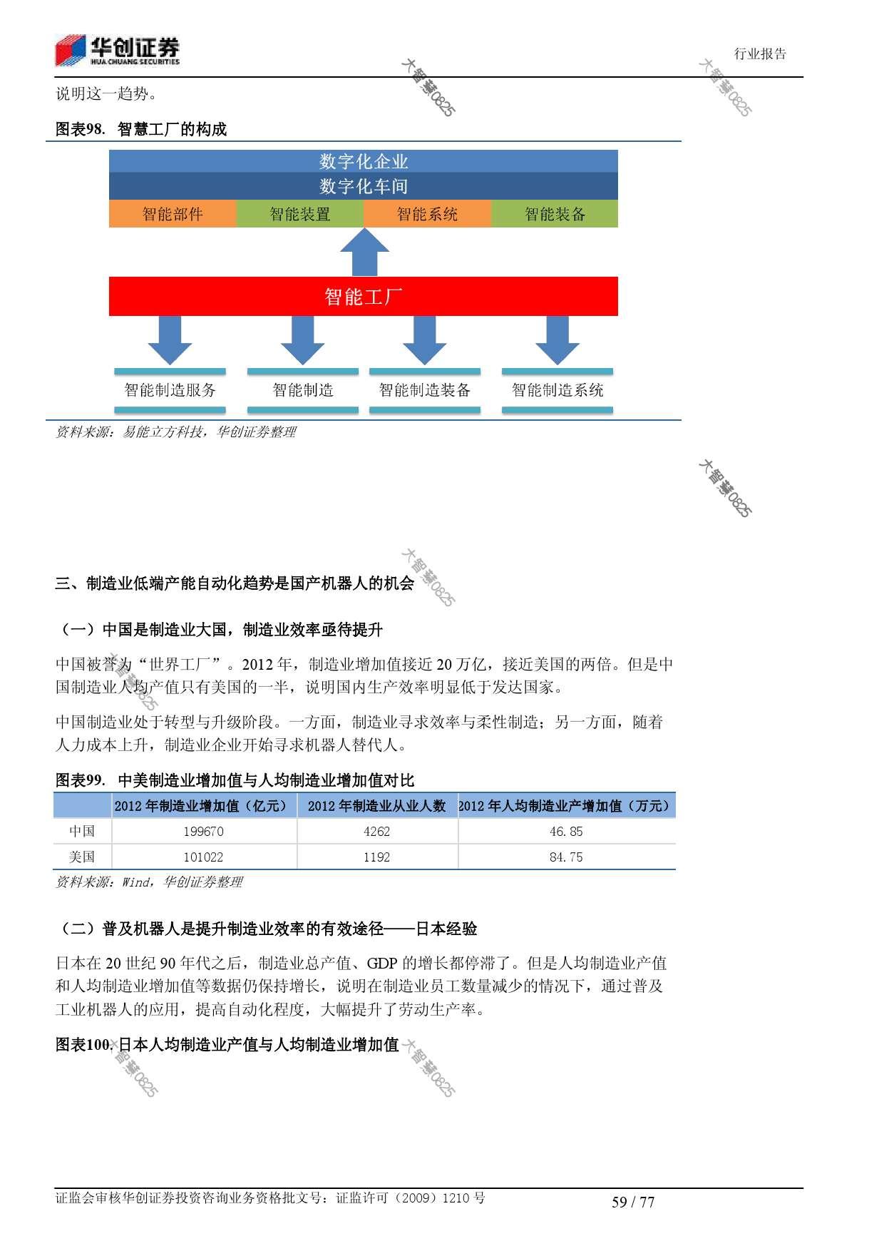 行业研究_华创证券_刘国清,鲁佩_机械设备:机器人大趋势_2014021_000059