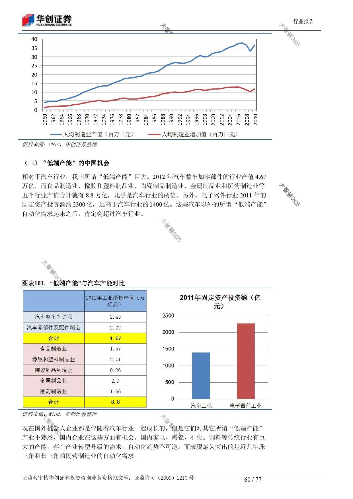 行业研究_华创证券_刘国清,鲁佩_机械设备:机器人大趋势_2014021_000060