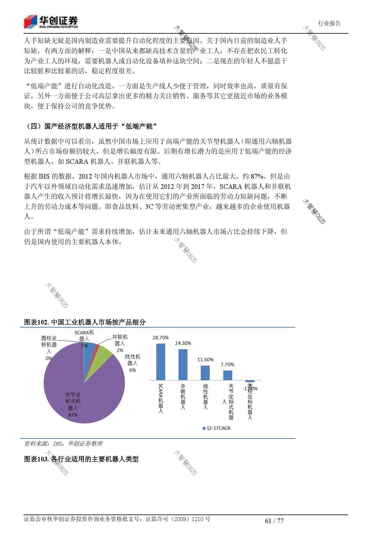 行业研究_华创证券_刘国清,鲁佩_机械设备:机器人大趋势_2014021_000061