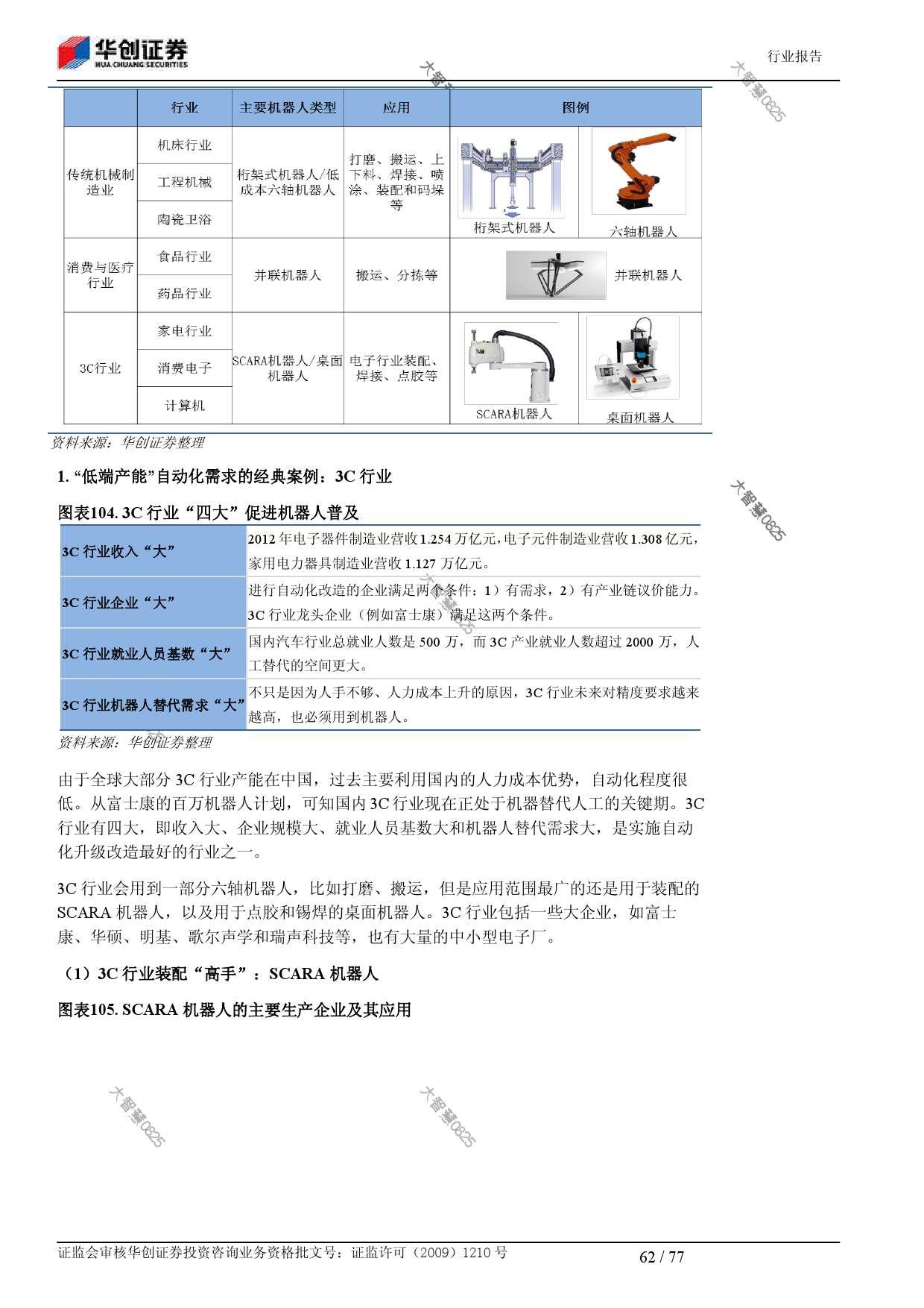 行业研究_华创证券_刘国清,鲁佩_机械设备:机器人大趋势_2014021_000062