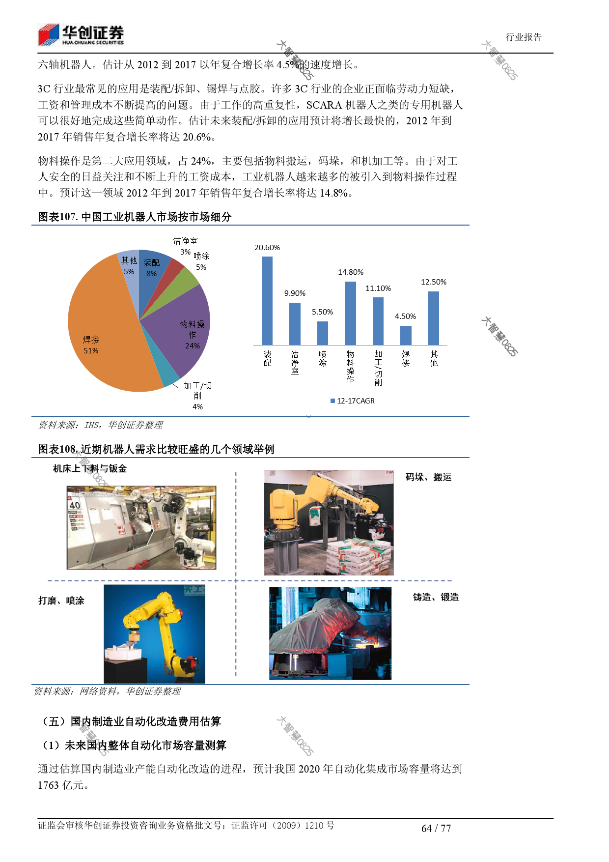 行业研究_华创证券_刘国清,鲁佩_机械设备:机器人大趋势_2014021_000064