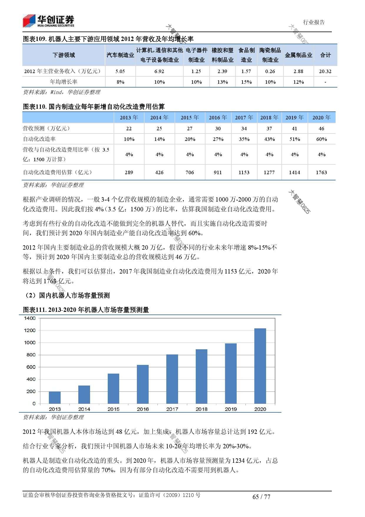 行业研究_华创证券_刘国清,鲁佩_机械设备:机器人大趋势_2014021_000065