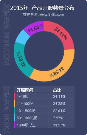 必威电竞外围网站 15