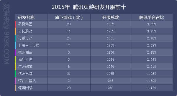 必威电竞外围网站 30