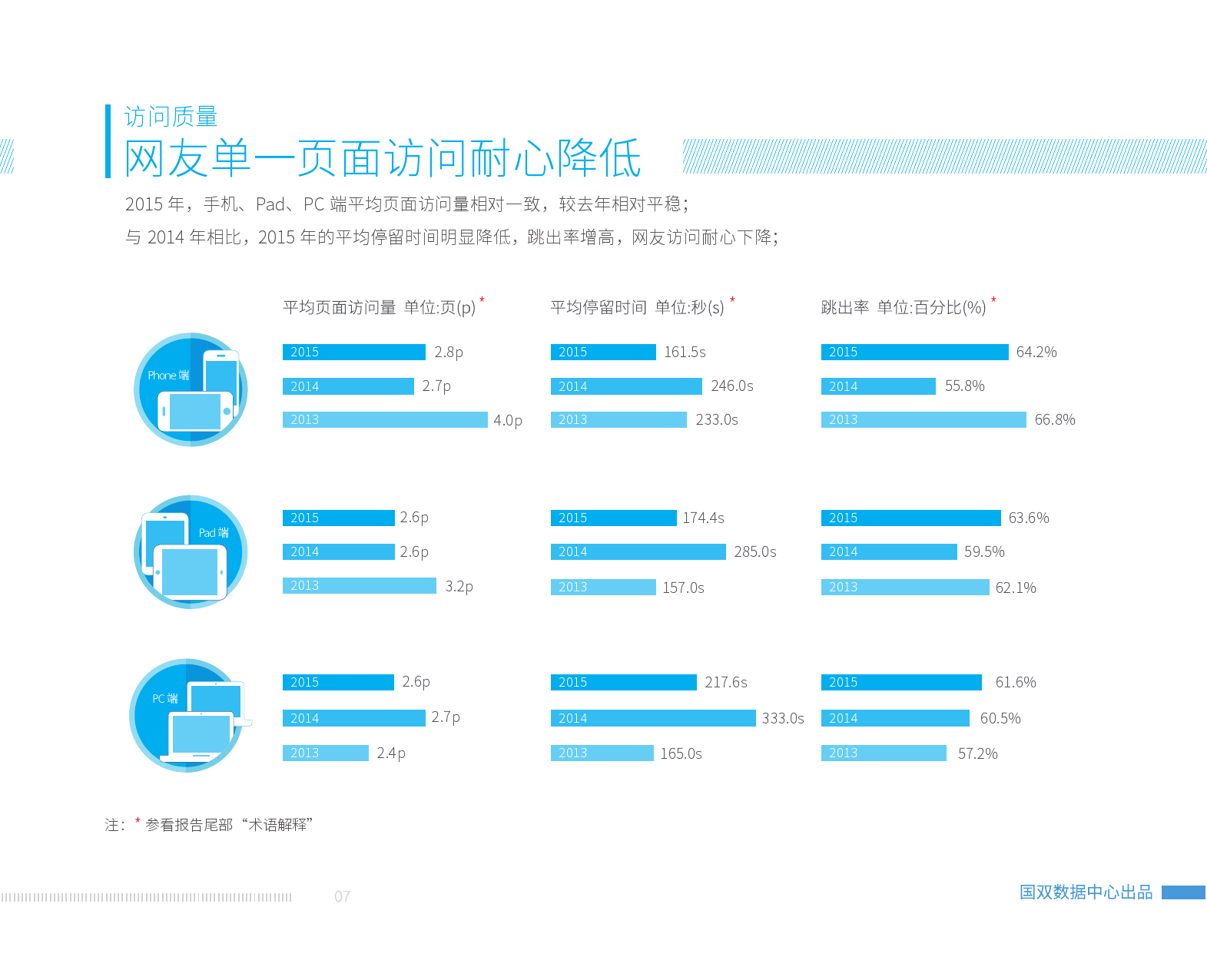 2015中国互联网发展报告_000009