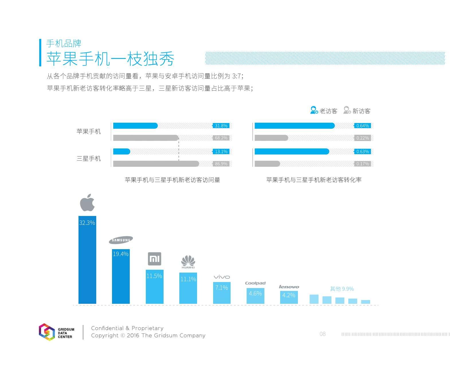 2015中国互联网发展报告_000010