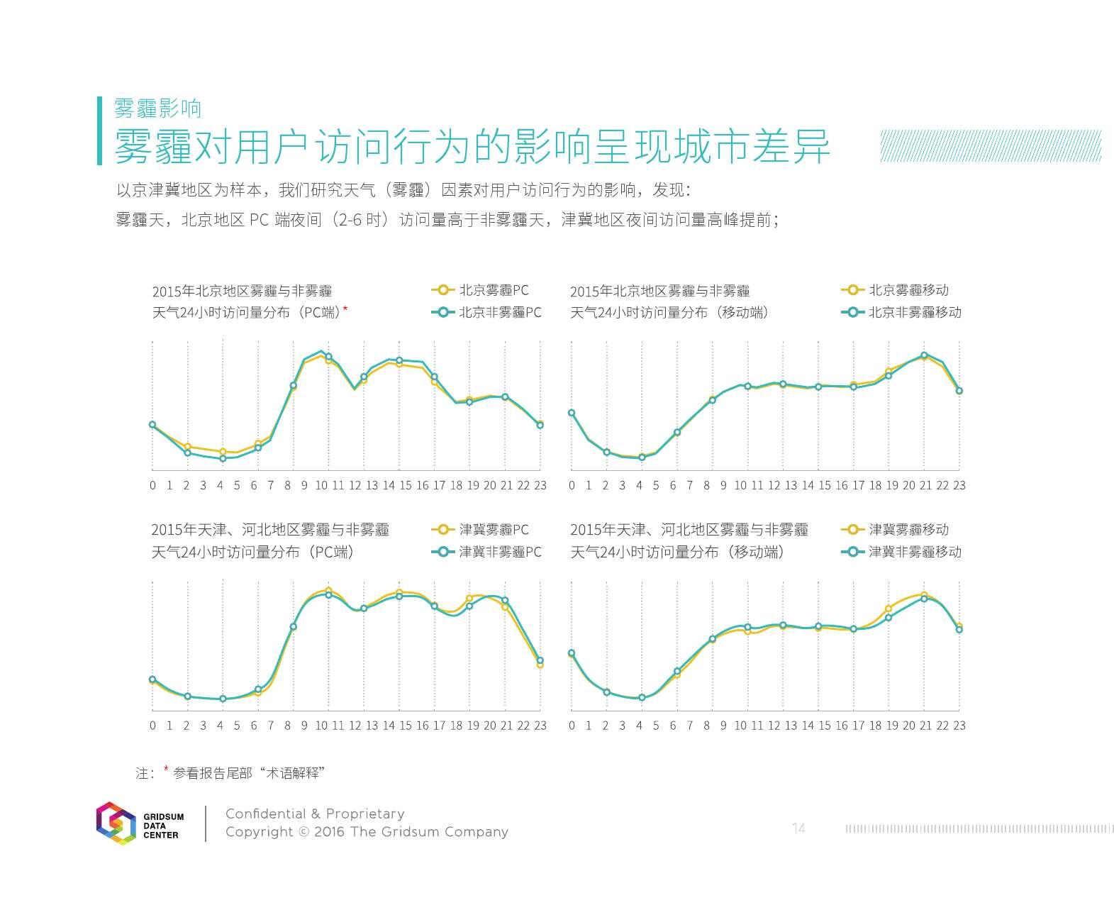 2015中国互联网发展报告_000016
