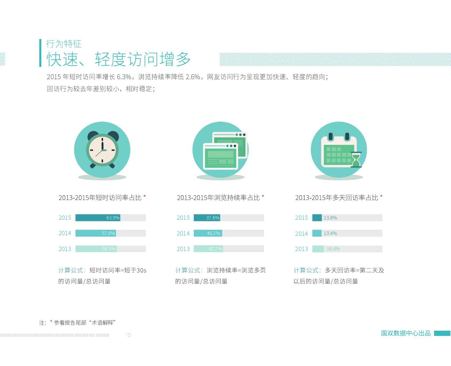 2015中国互联网发展报告_000017