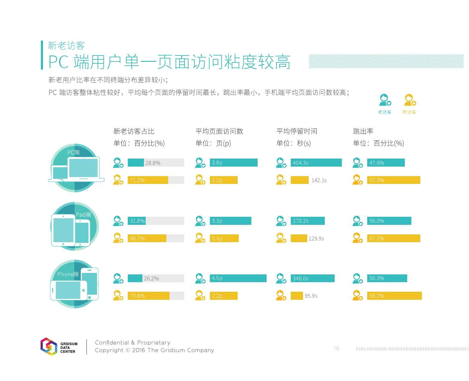 2015中国互联网发展报告_000018