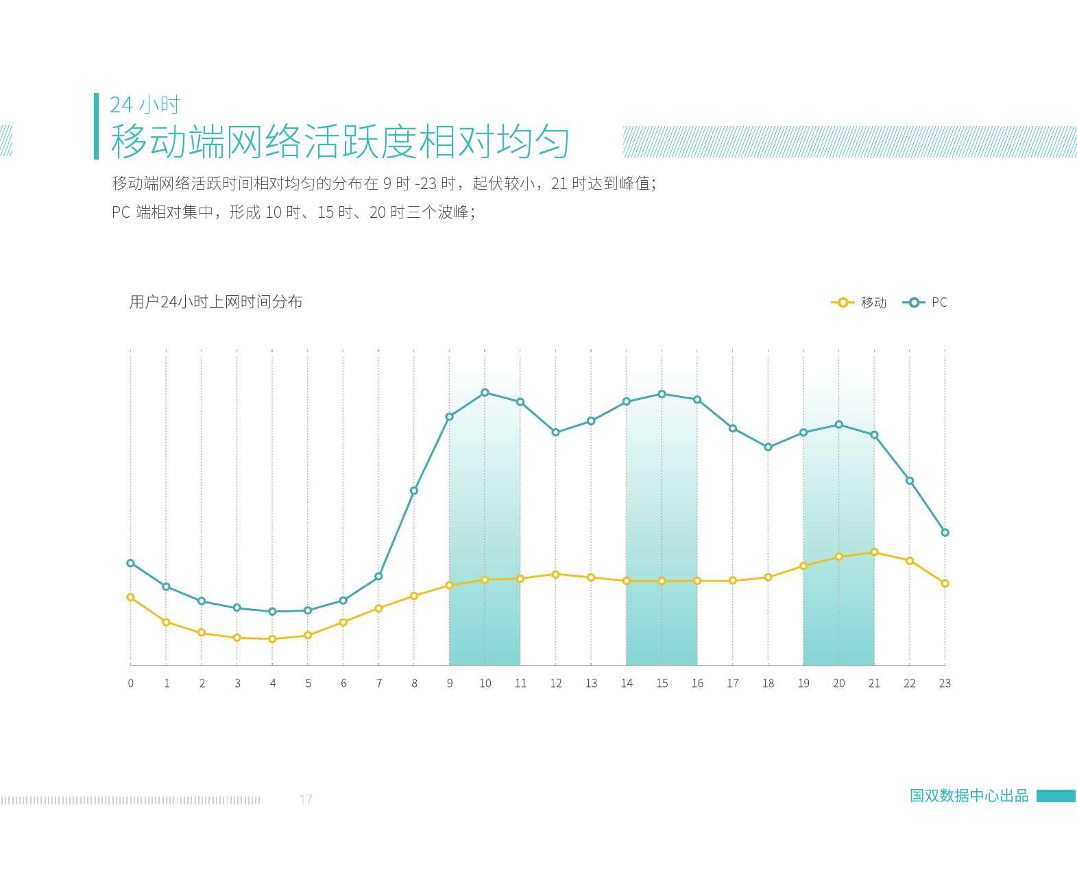 2015中国互联网发展报告_000019
