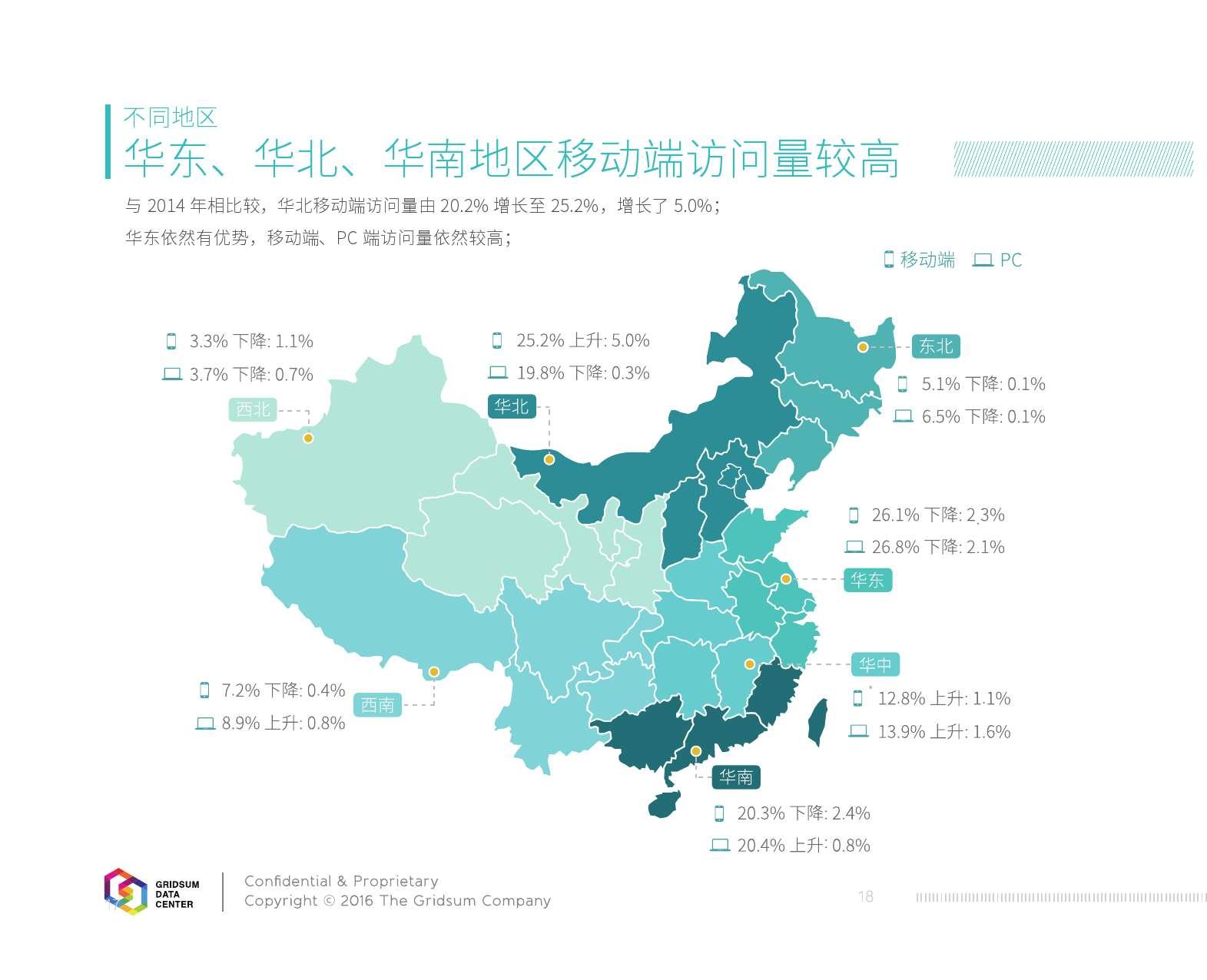 2015中国互联网发展报告_000020