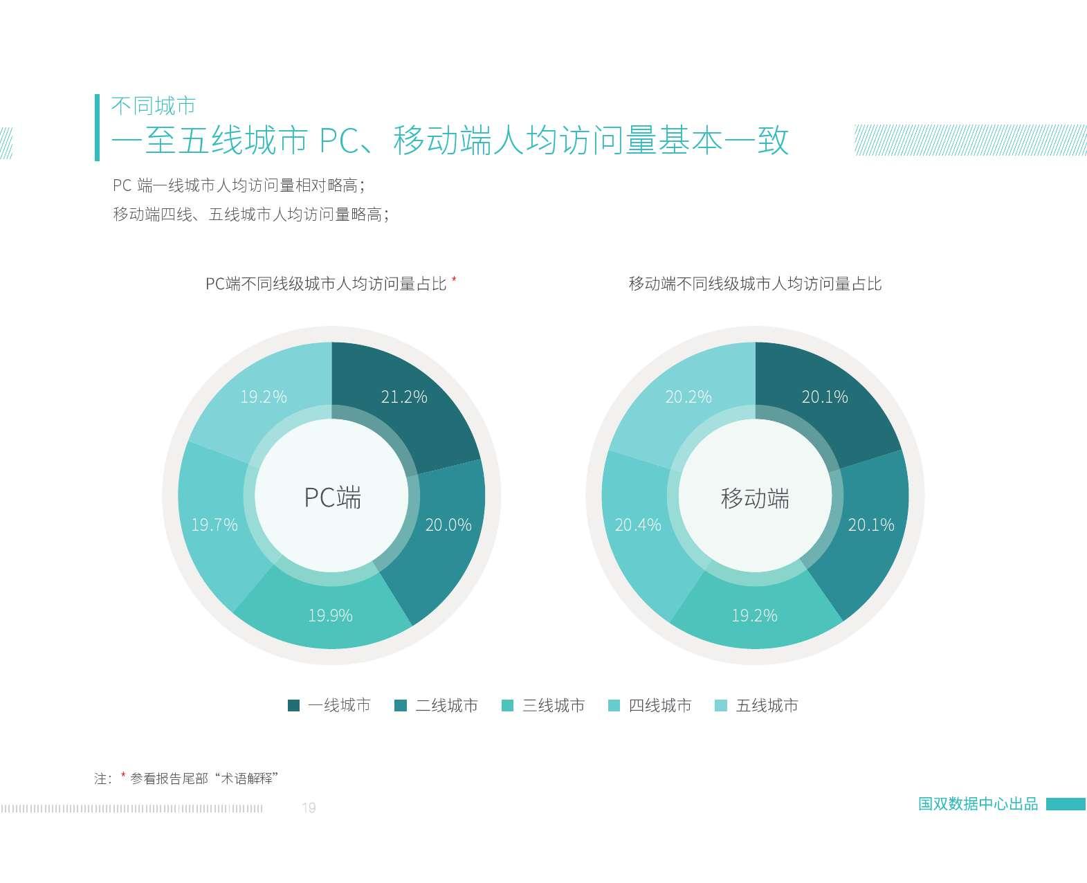 2015中国互联网发展报告_000021