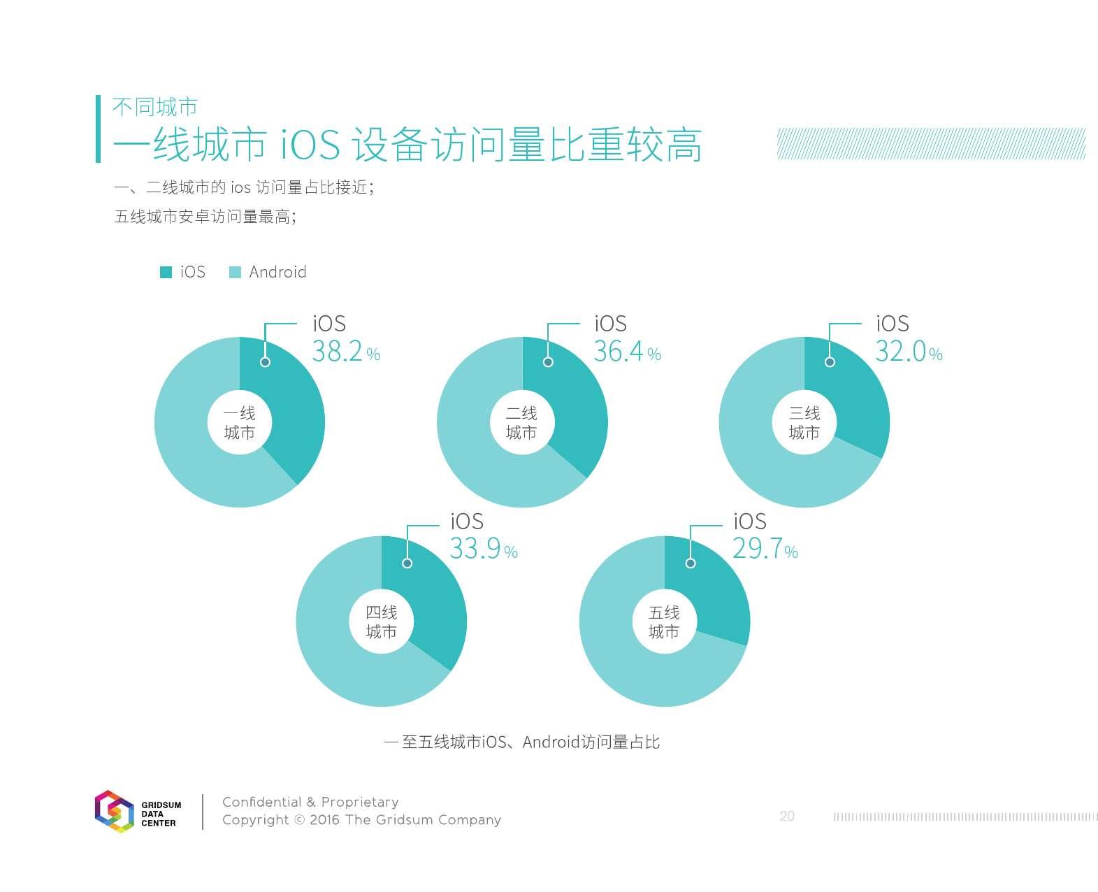 2015中国互联网发展报告_000022