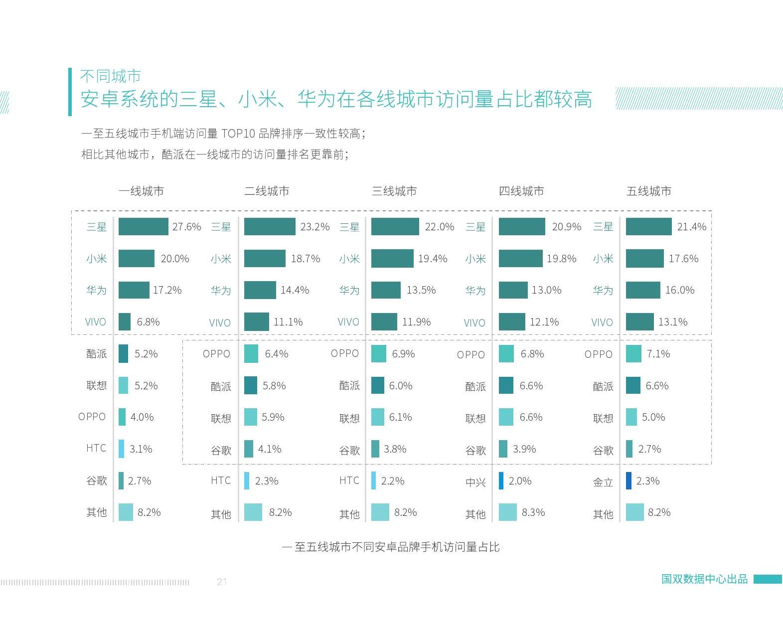 2015中国互联网发展报告_000023
