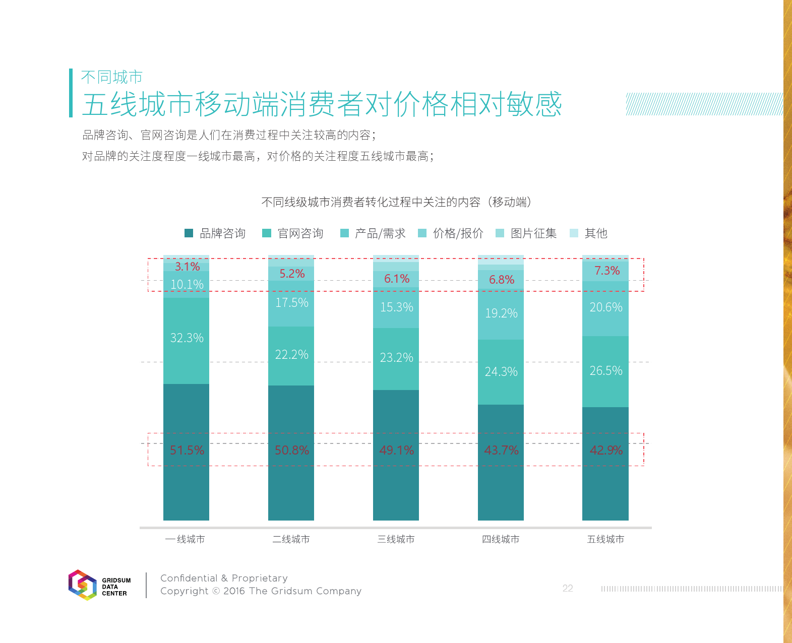 2015中国互联网发展报告_000024