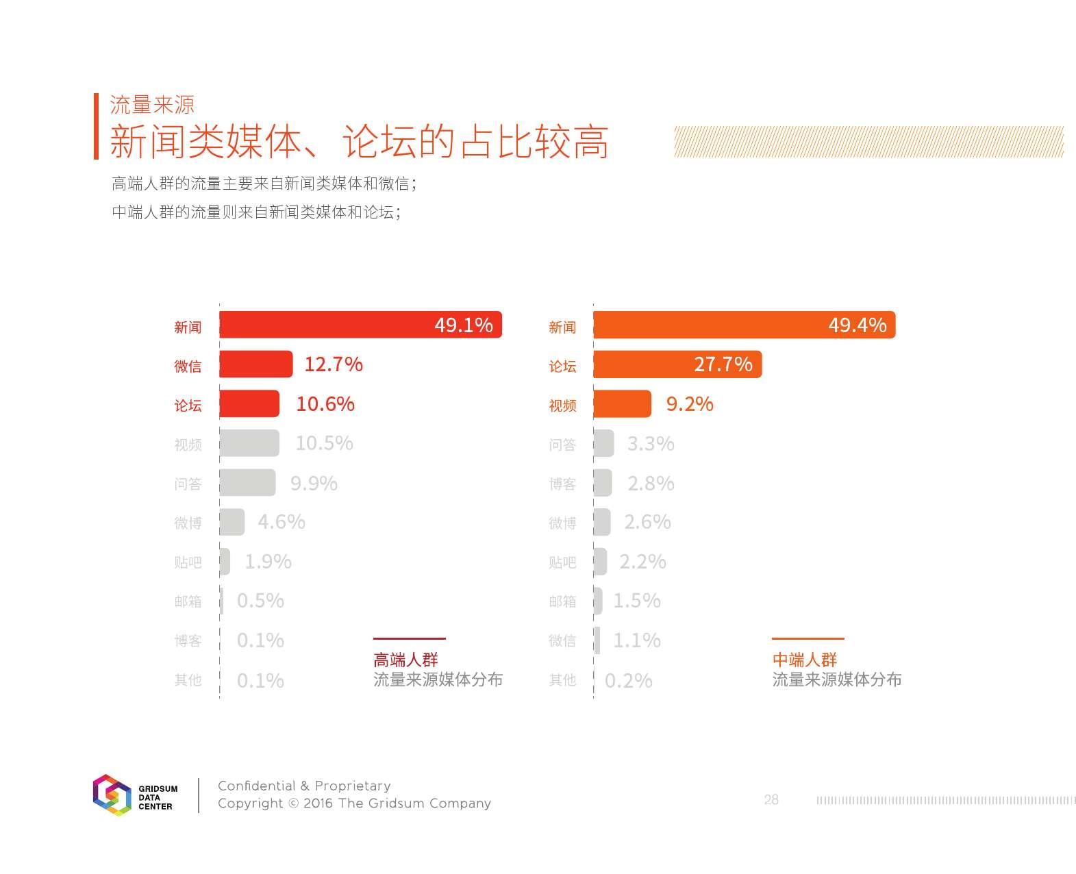 2015中国互联网发展报告_000030