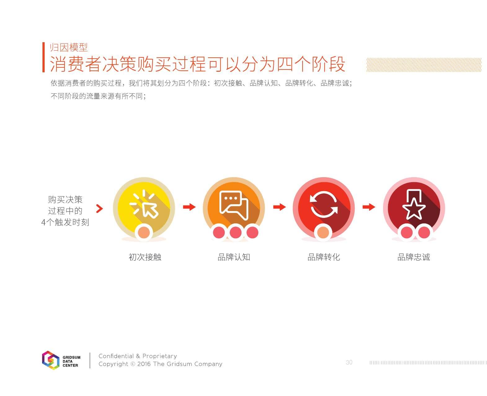 2015中国互联网发展报告_000032