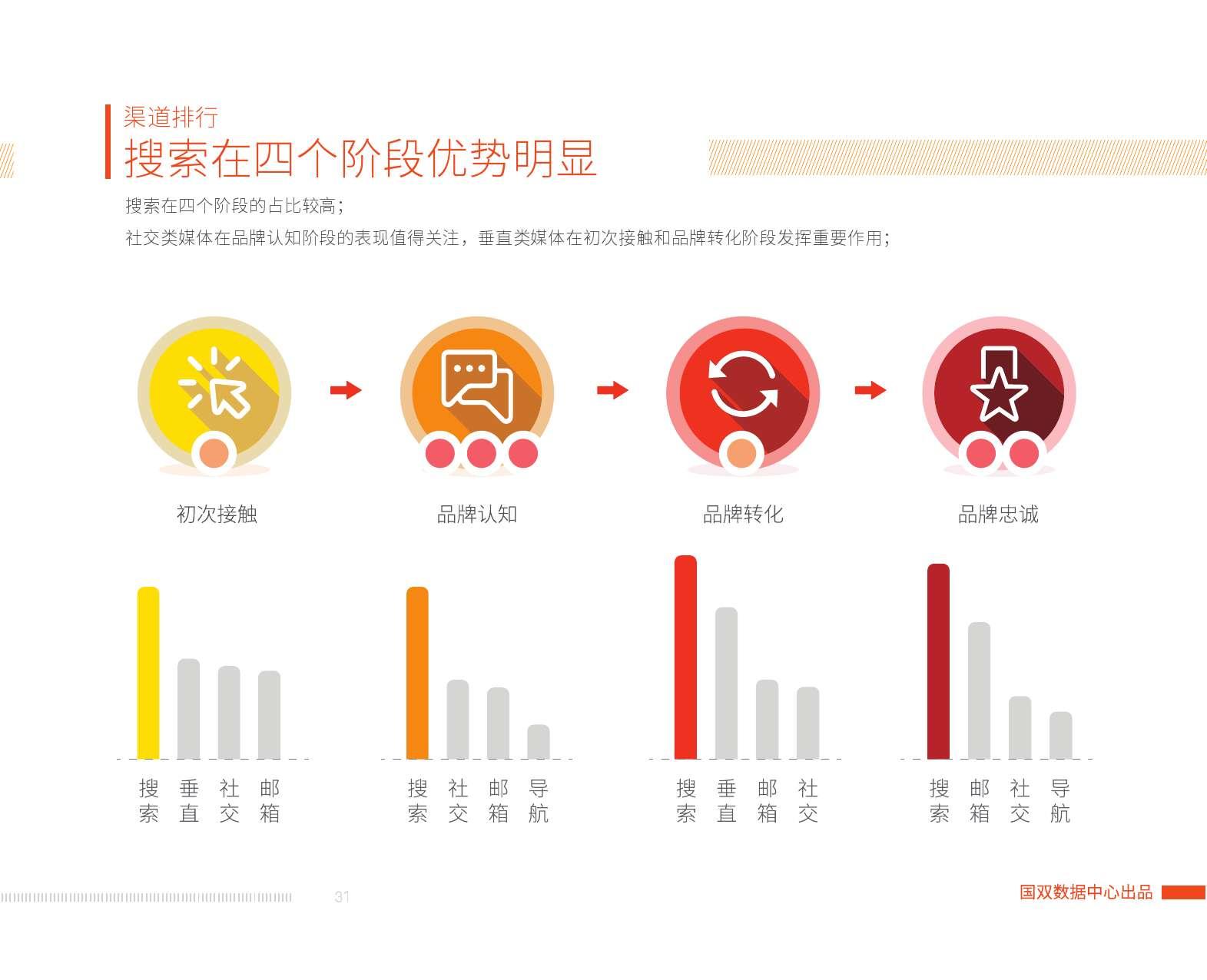2015中国互联网发展报告_000033
