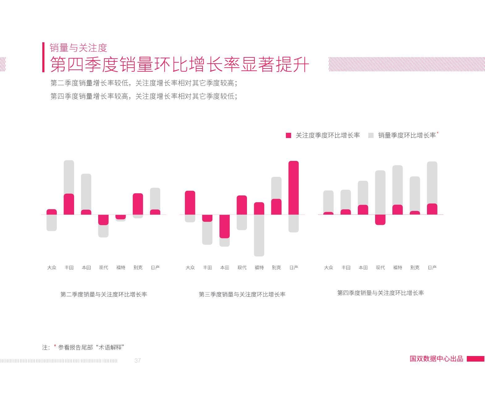 2015中国互联网发展报告_000039