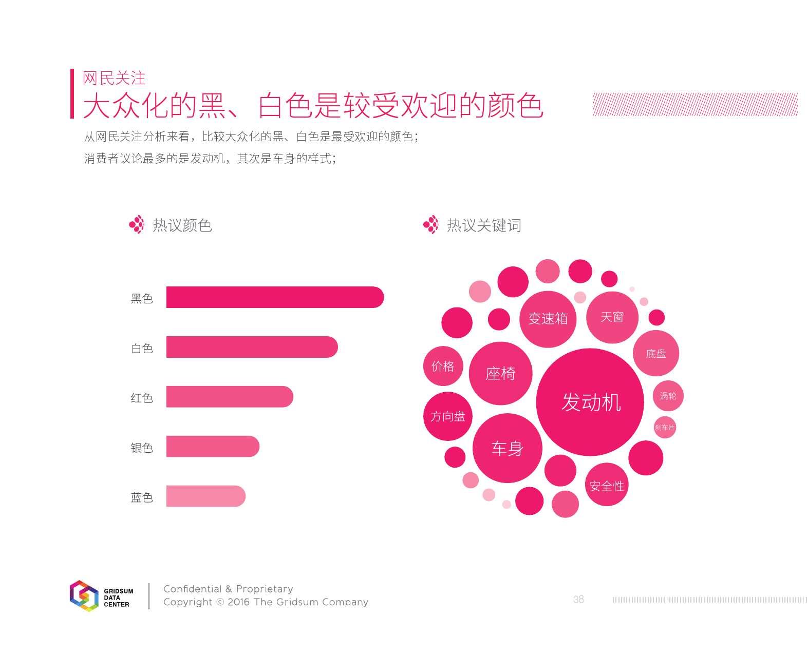 2015中国互联网发展报告_000040