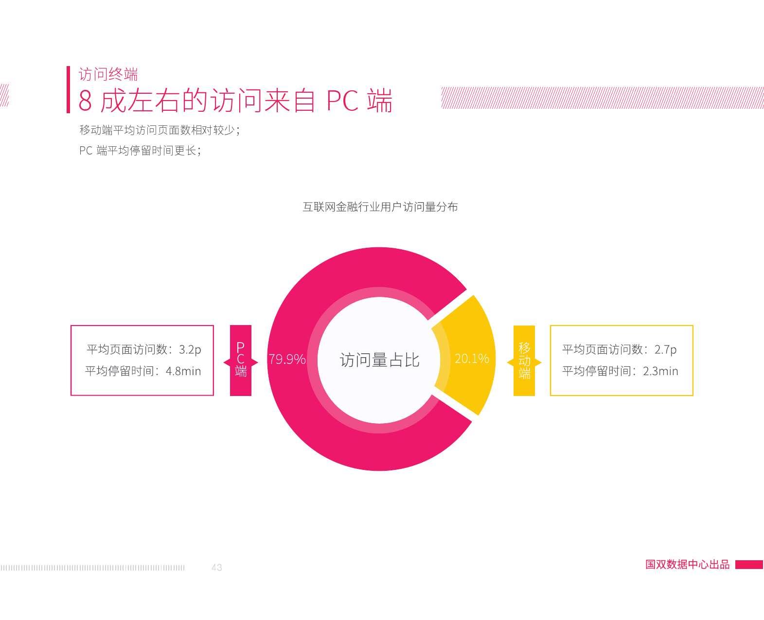 2015中国互联网发展报告_000045