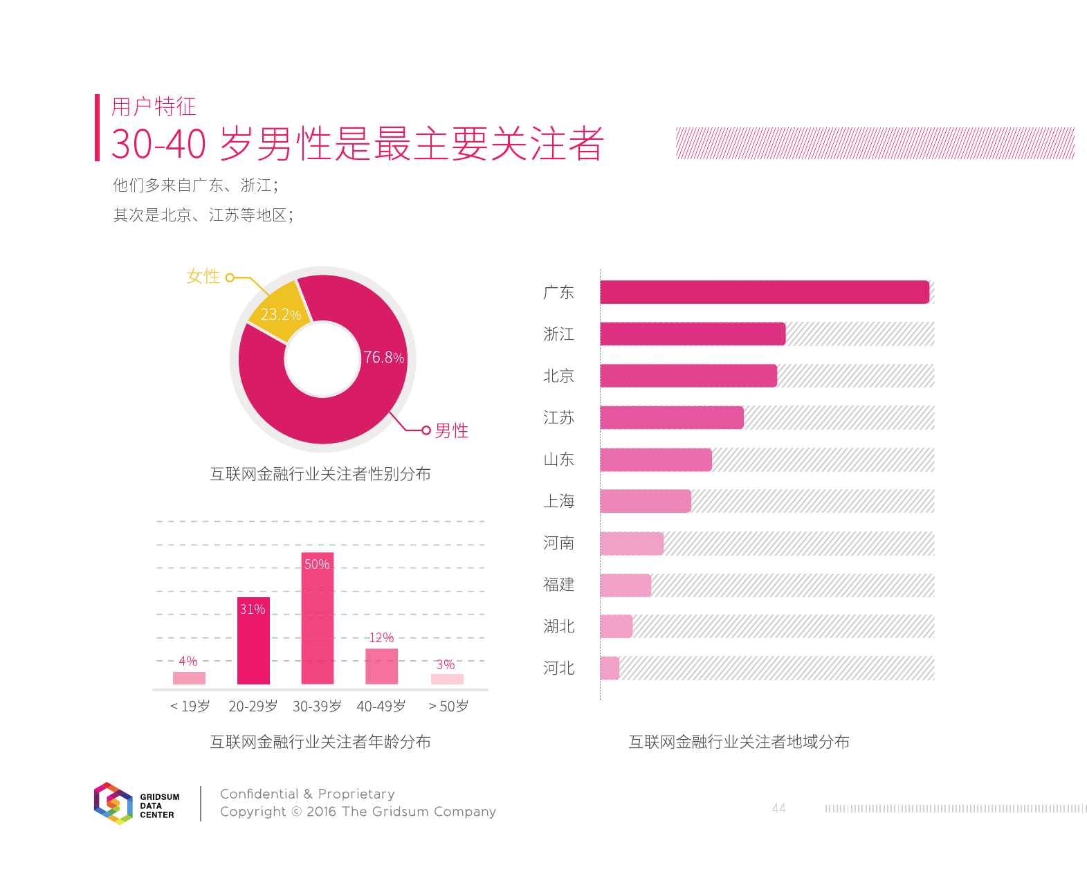 2015中国互联网发展报告_000046