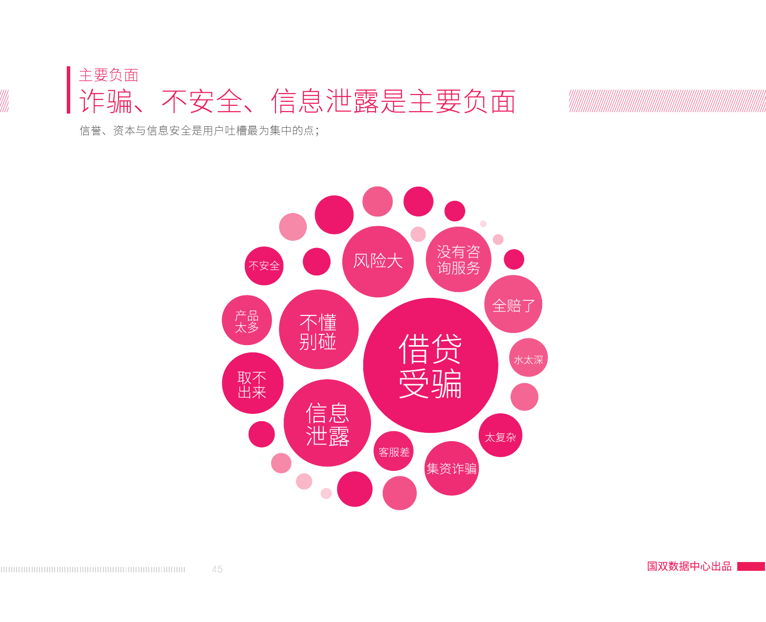 2015中国互联网发展报告_000047