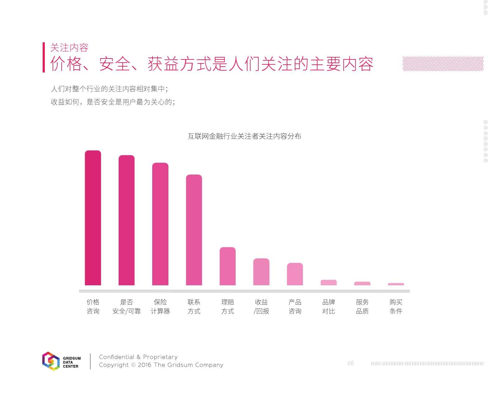 2015中国互联网发展报告_000048