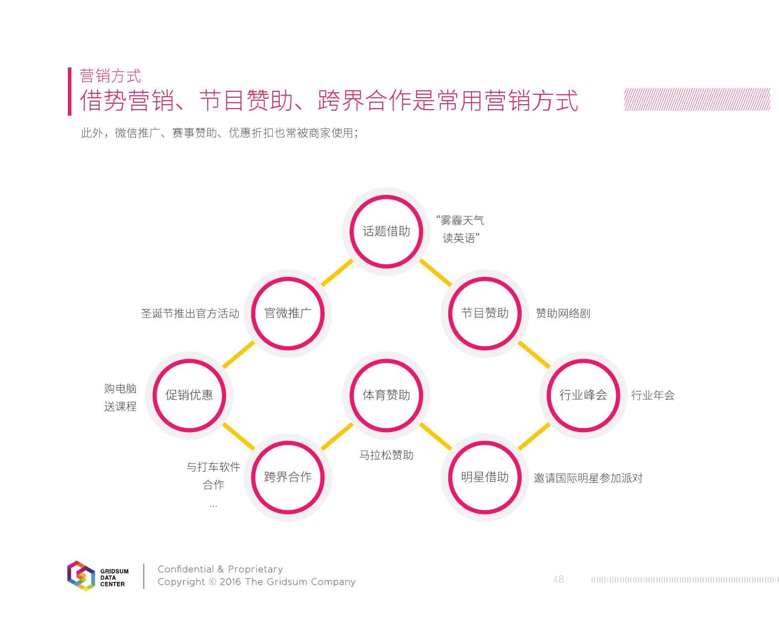 2015中国互联网发展报告_000050