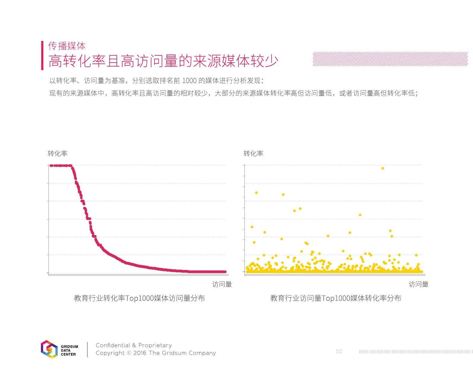 2015中国互联网发展报告_000052