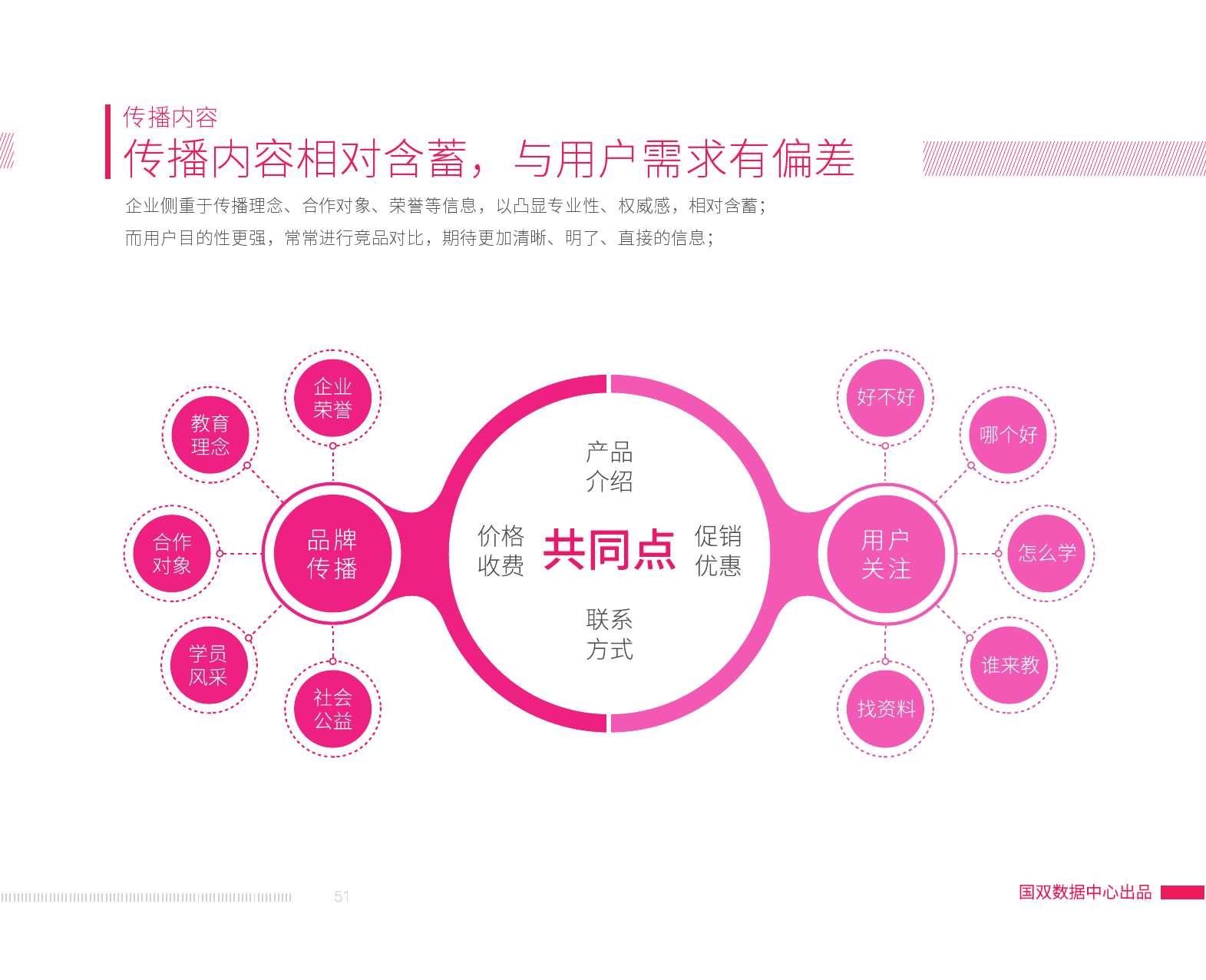 2015中国互联网发展报告_000053